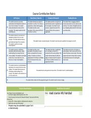 CourseContributionRubric_2016