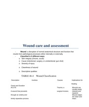 Nurs1503 wound care and assessment