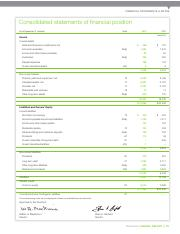 Telus 2013 Statement of Financial Position.pdf
