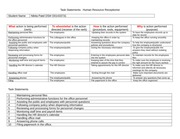 Task Statement Template