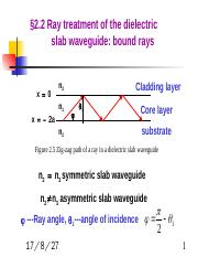 3 ray treatment of dielectric slab waveguides2010.ppt