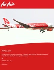 AirAsia SWOT Business-Operations Modal