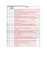Comprehensive Grammar CheckPoint Answer Key