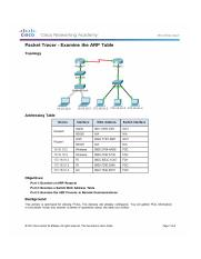 5.3.2.8 Packet Tracer - Examine the ARP Table 5.3.2.8 Answers_Page_1.jpg