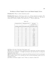 Problem_Set_8_Firms'_Supply_Curves