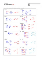 Ionic Bonds Worksheet And Answers: Ionic Bonding Worksheet   Key   B l o c k What,