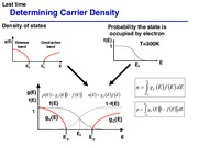 06_Mobility+and+Scattering.pdf
