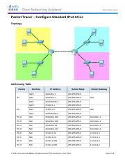 4.1.3.5 Packet Tracer - Configure Standard IPv4 ACLs.docx