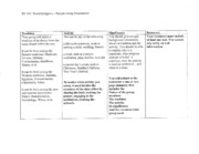 RE103 Group Project Rubric and Sample