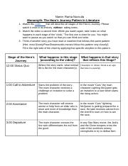 Heroic_Journey_Notes_and_Story_Application_-_Google_Docs (1) (1).docx