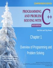 CSC 511 - 01 - CHAPTER 1 - OVERVIEW OF PROGRAMMING & PROBLEM SOLVING