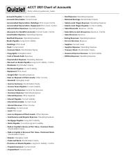 1 Pages Chart Of Accts Pdf