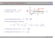 31-33. Electric Field of Charged Rod
