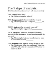 The 5 steps of analysis