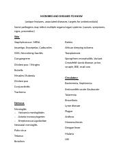 Diseases and causative agents list_July 19.docx