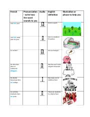 French 1 Module 6 Vocabulary Guide.docx