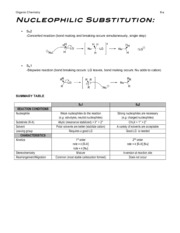 121010_NucleophilicSubstitution