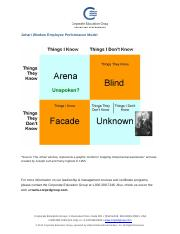 Johari-Window-Employee-Performance-Model