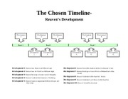 Reuven's development The Chosen