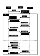 Sequence-diagram-for-requirements-system-modeling