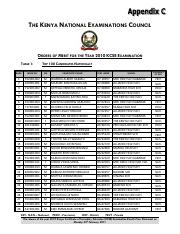 KCSE_results2010_top100Candidates.pdf