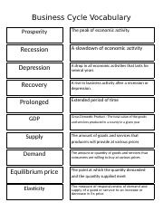 Vocabulary business cycle words and definitions.docx