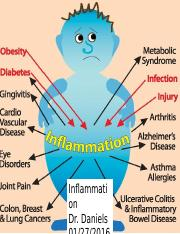 2016 Acute Chronic Inflammation