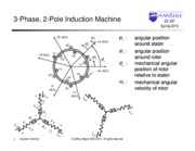 07_Induction Machine
