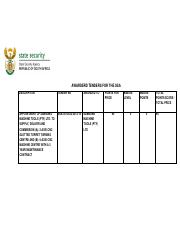 Awarded Tender 29 January 2015