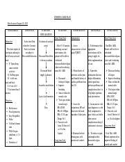 170516998-NURSING-CARE-PLAN-for-Myocardial-Infarction.pdf ...