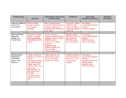 AED222-CheckPoint-Final-Project-Matrix week 3