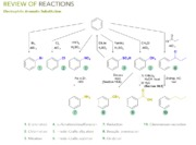 Ch 19 - Reagents for Benzene