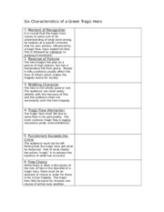 tragic-hero-graphic-organizer1 (1) - JACOB MINK.doc
