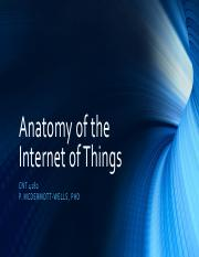 Topic 02 Part A - Anatomy of the IoT.pdf