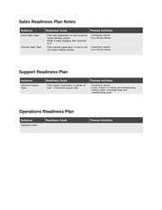 Sales Readiness Plan Notes