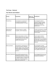 Rubric Peer Review
