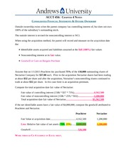 Student Notes Ch 4 - Consolidated Financial Statements and Outsider Ownership