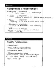 CR healthy relationships