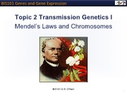 Topic II Transmission Genetics I