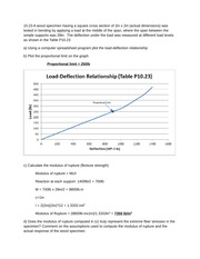 Assignment 4 Load Deflection Relationship
