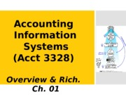 15F 3328 Intro and Rich Ch 1