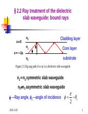 3 ray treatment of dielectric slab waveguides.pdf