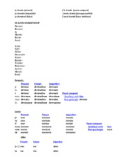 french verbe conjugation