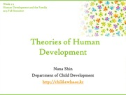 Chapter2. Theories of Human Development I (cyber)