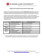 foothill_college_transfer_guide