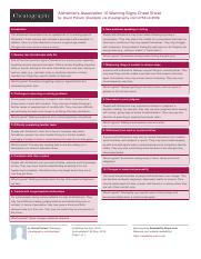 1 pages Alzheimer's Association 10 Warning Signs Cheat Sheet.pdf