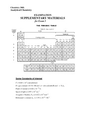Supplementary-Materials-Exam-3-2010