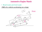 Lecture 2 Automotive Engine Match
