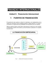 fuentes-de-financiacion