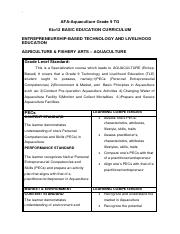 267763841-TLE-ICT-Technical-Drafting-Grade-10-TG pdf - 10